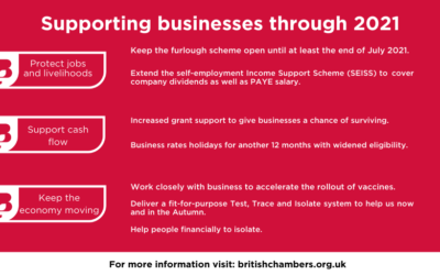 British Chambers of Commerce call on Chancellor to provide urgent help to businesses on their knees